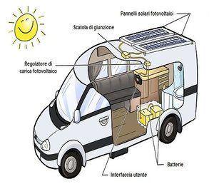 impianto-fotovoltaico-camper-Gambi-Ravenna-Batterie